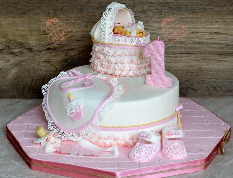 Рисунки тортики